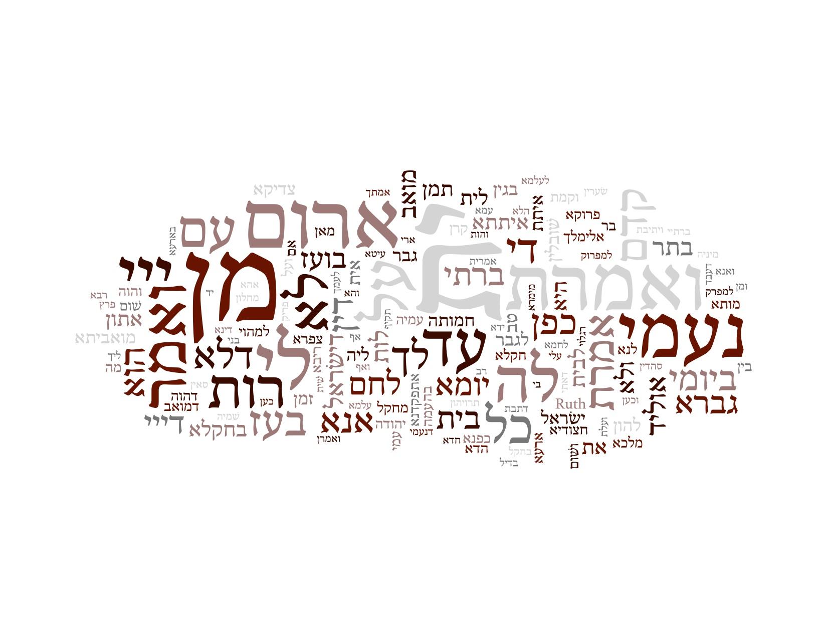 Targum Ruth Aramaic Word Cloud